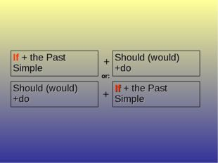 + or: + If + the Past Simple Should (would) +do Should (would) +do If + the P