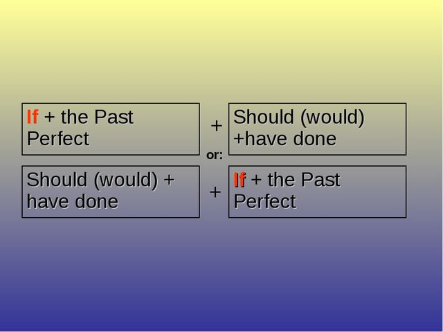 + or: + If + the Past Perfect Should (would) +have done Should (would) + have...