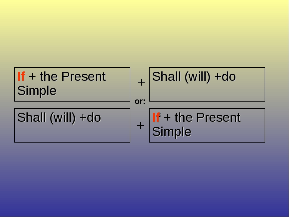 + or: + If + the Present Simple Shall (will) +do Shall (will) +do If + the Pr...