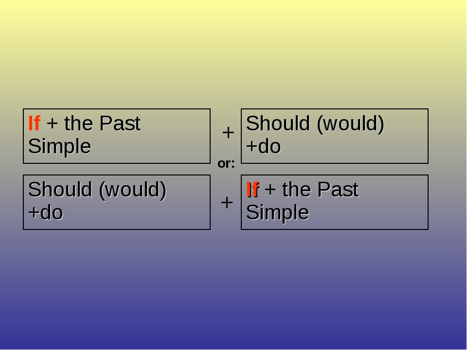 + or: + If + the Past Simple Should (would) +do Should (would) +do If + the P...