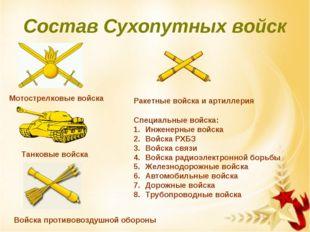 Состав Сухопутных войск Мотострелковые войска Танковые войска Ракетные войска