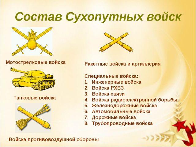Состав Сухопутных войск Мотострелковые войска Танковые войска Ракетные войска...