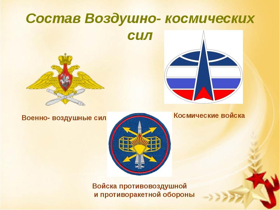 Состав Воздушно- космических сил Военно- воздушные силы Войска противовоздушн...