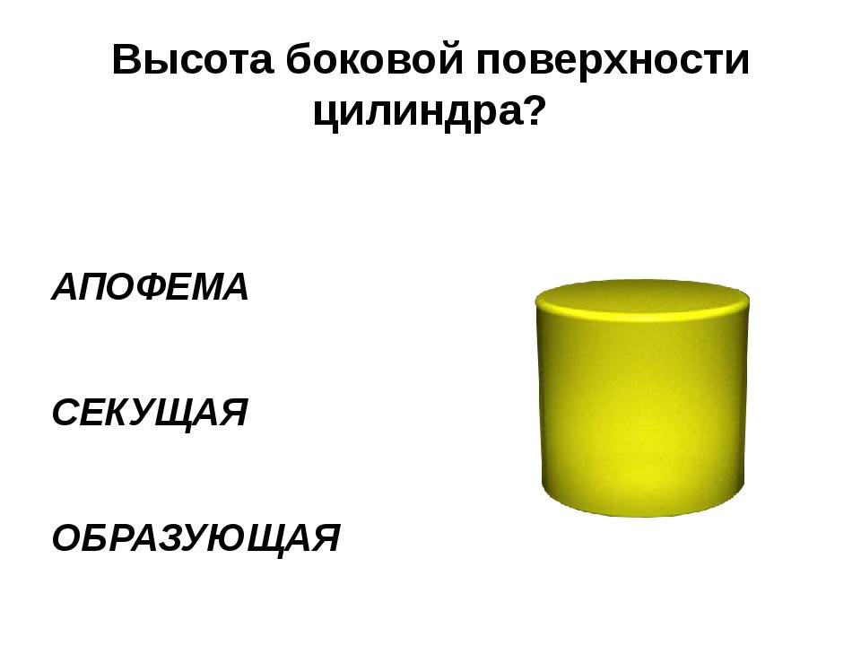 НЕВЕРНО ВЕРНИСЬ