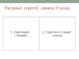 Растрлық суреттің сапасы тәуелді 1. Суреттердің өлшеміне 2. Суреттегі түстерд
