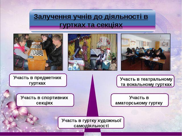 Залучення учнів до діяльності в гуртках та секціях Участь в предметних гуртка...
