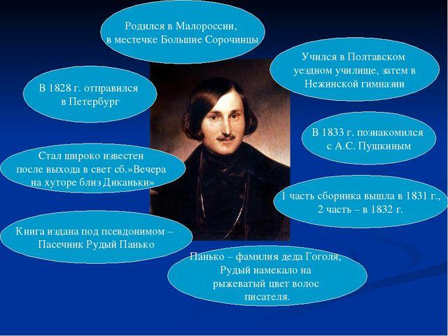 Родился в Малороссии, в местечке Большие Сорочинцы Учился в Полтавском уездно...