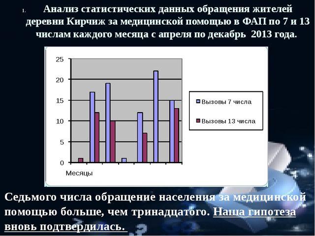 Седьмого числа обращение населения за медицинской помощью больше, чем тринадц...