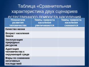 Таблица «Сравнительная характеристика двух сценариев естественного прироста н