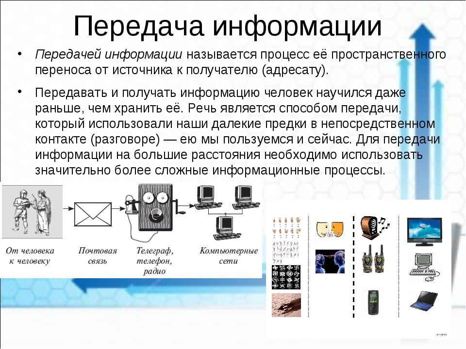 Передача информации Передачей информации называется процесс её пространственн...