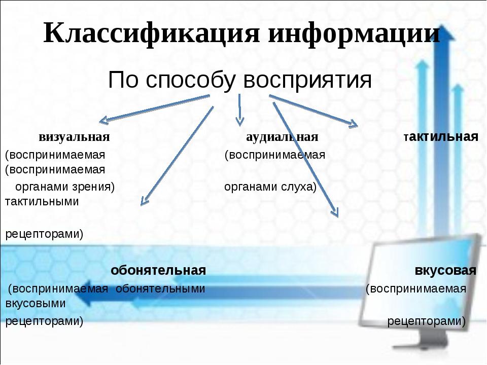 Классификация информации По способу восприятия визуальная аудиальная тактильн...