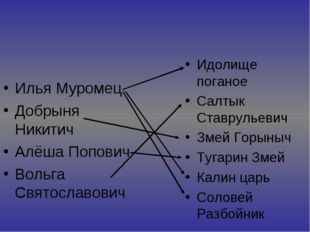 Илья Муромец Добрыня Никитич Алёша Попович Вольга Святославович Идолище пога