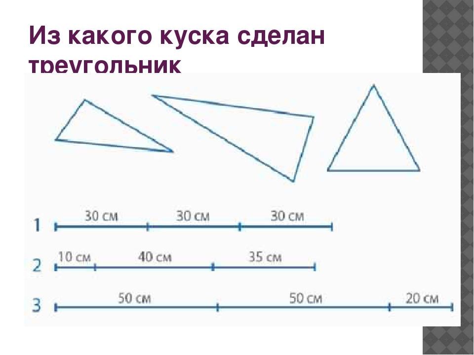 Из какого куска сделан треугольник