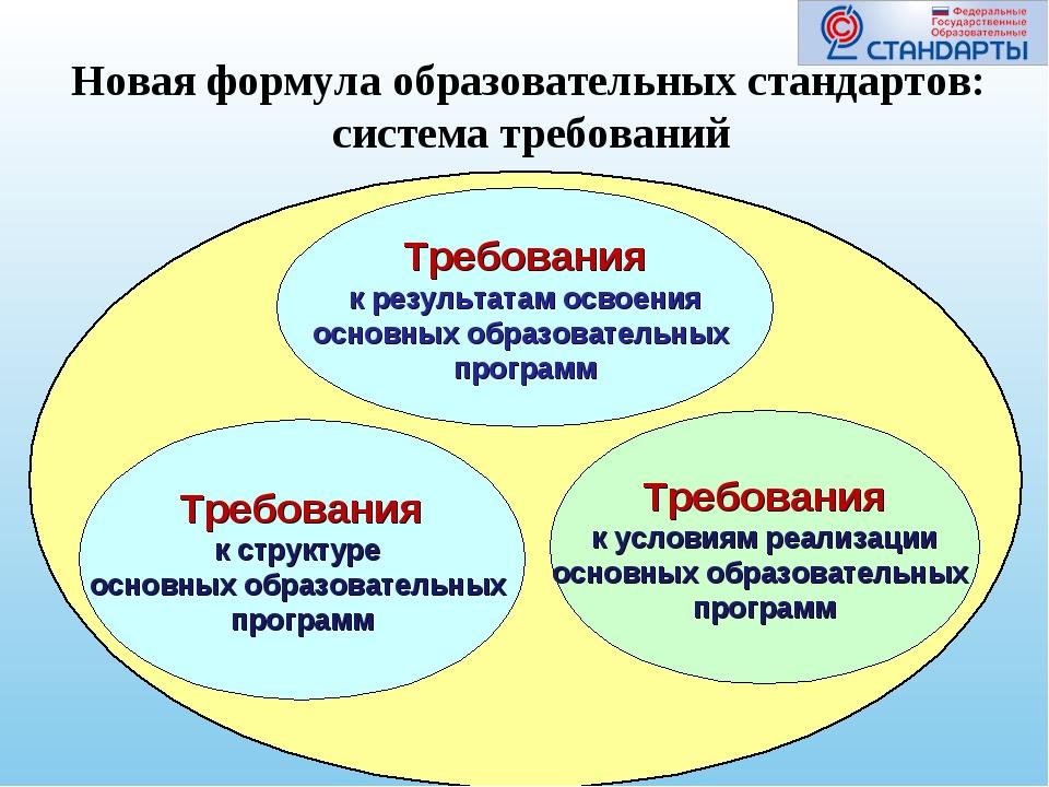 Требования к структуре основных образовательных программ Требования к резуль...