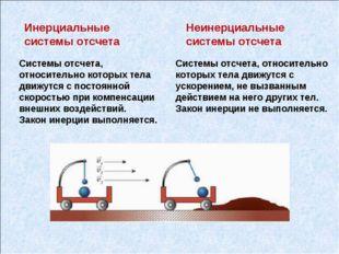 Системы отсчета, относительно которых тела движутся с постоянной скоростью пр