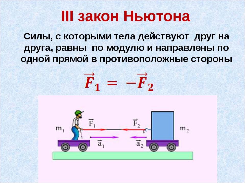 III закон Ньютона Силы, с которыми тела действуют друг на друга, равны по мод...