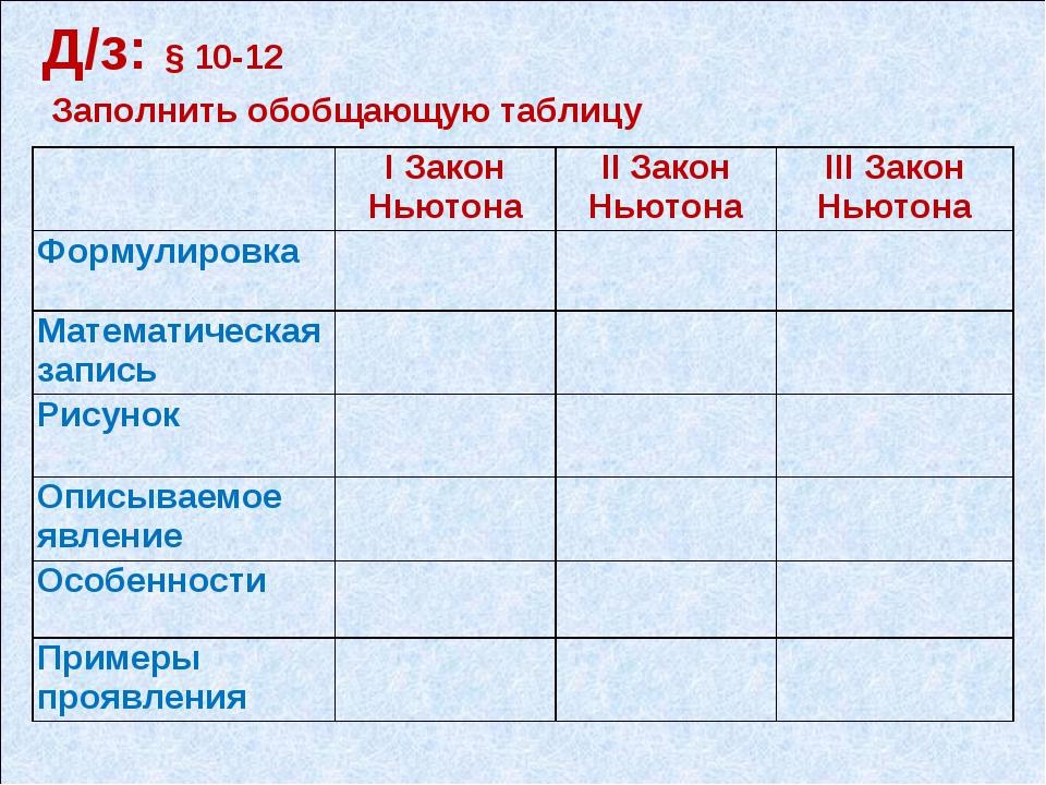 Д/з: § 10-12 Заполнить обобщающую таблицу I Закон НьютонаII Закон НьютонаI...