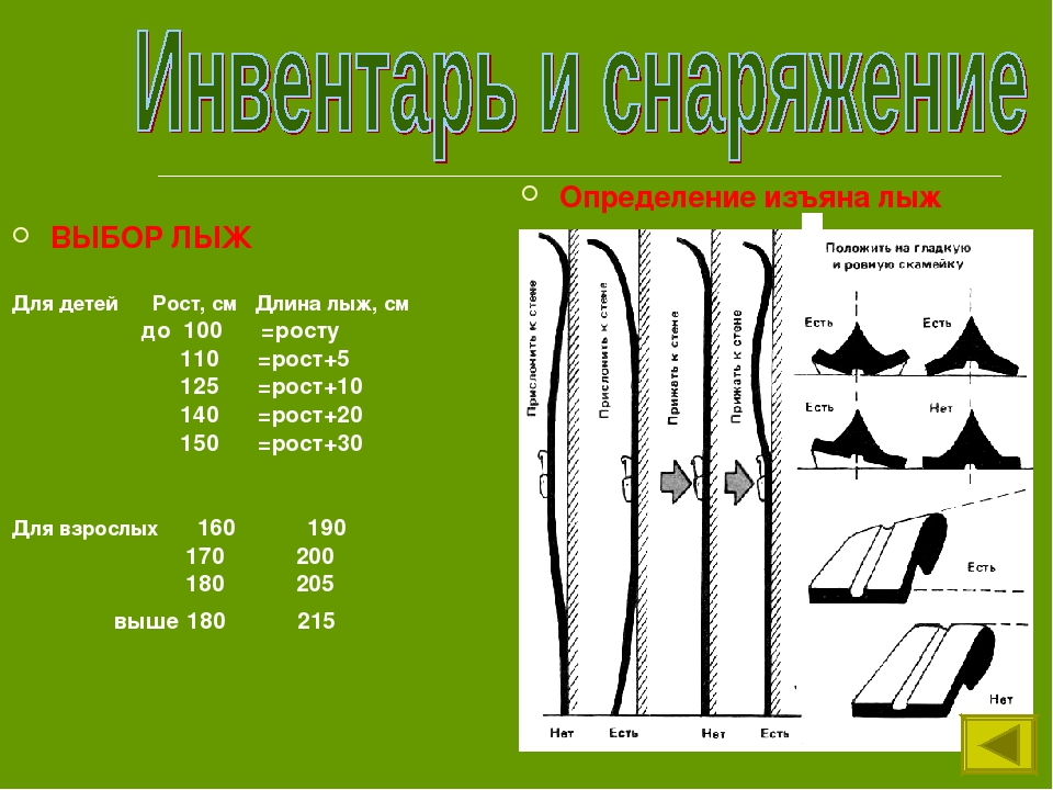 ВЫБОР ЛЫЖ Для детей Рост, см Длина лыж, см до 100 =росту 110 =рост+5 125 =рос...