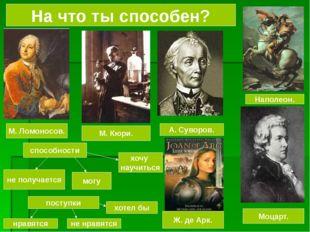 На что ты способен? способности М. Ломоносов. М. Кюри. Наполеон. А. Суворов.