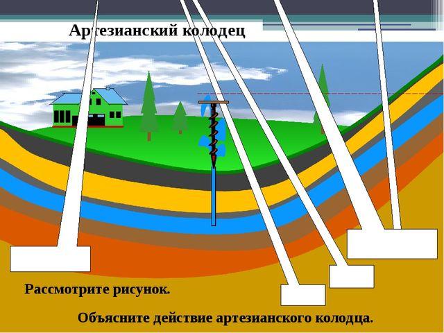 Песок Водонепроницаемые слои Земля Артезианский колодец Грунтовая вода Объяс...
