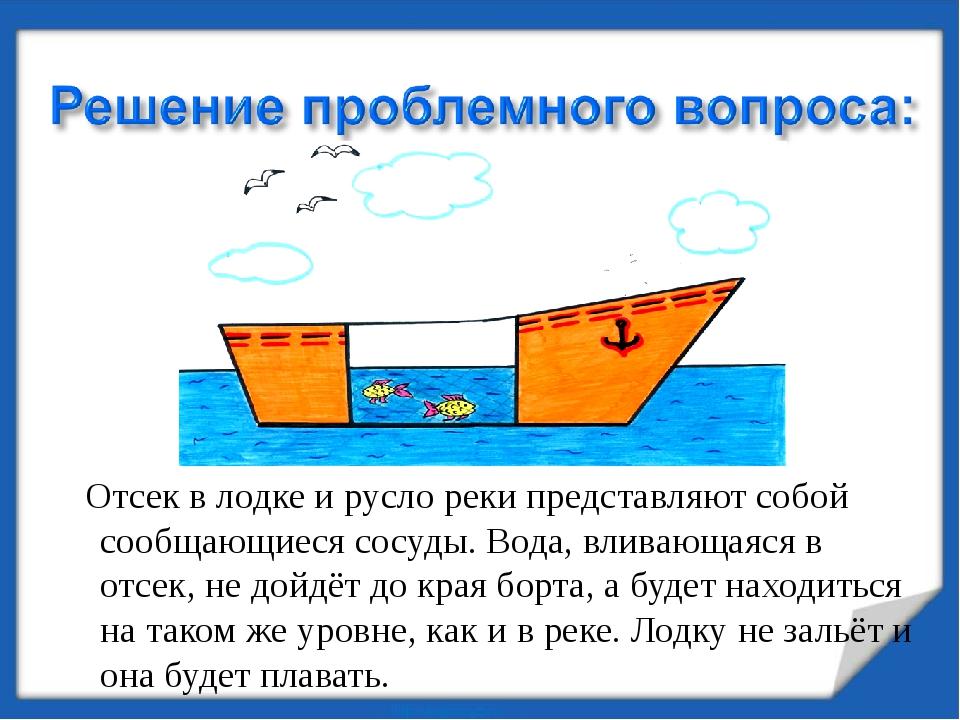 Отсек в лодке и русло реки представляют собой сообщающиеся сосуды. Вода, вли...