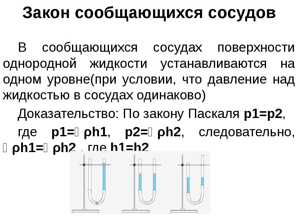 Закон сообщающихся сосудов В сообщающихся сосудах поверхности однородной жид...