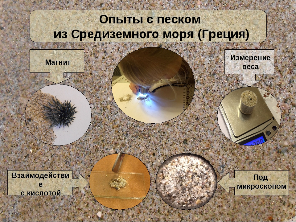 Опыты с песком из Средиземного моря (Греция) Взаимодействие с кислотой Магнит...