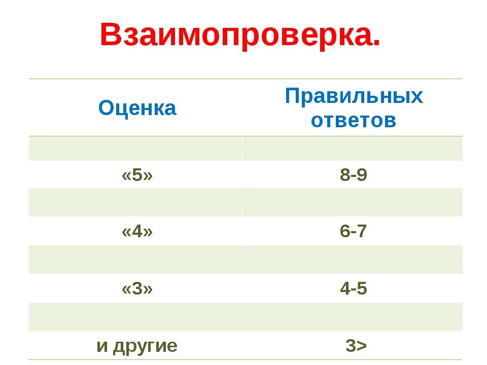 Взаимопроверка. ОценкаПравильных ответов  «5»8-9  «4»6-7  «3»4-5  и д...