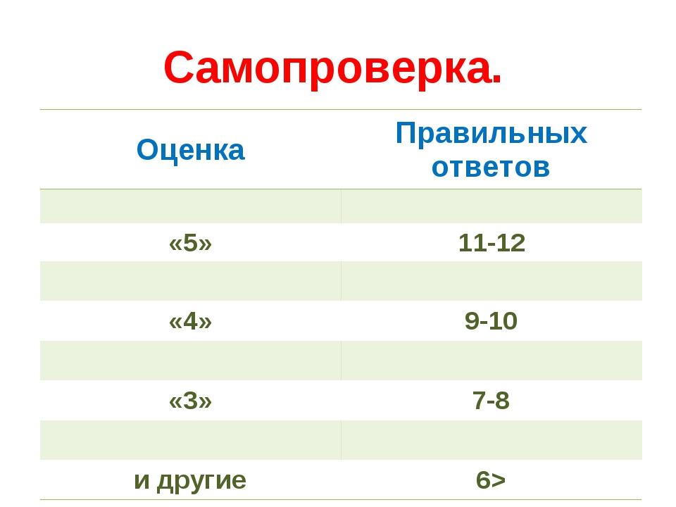 Самопроверка. ОценкаПравильных ответов  «5»11-12  «4»9-10  «3»7-8  и...