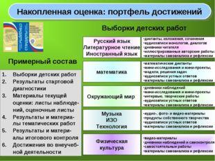 Накопленная оценка: портфель достижений Русский язык Литературное чтение Инос