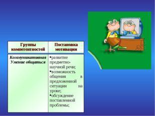 Группы компетентностейПостановка мотивации Коммуникативная Умение общатьсяр