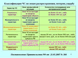 * Классификация ЧС по зонам распространения, потерям, ущербу Постановление Пр