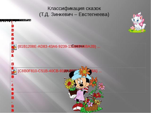 Классификация сказок (Т.Д. Зинкевич – Евстегнеева)