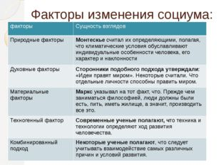 Факторы изменения социума: факторы Сущность взглядов Природные факторы Монте