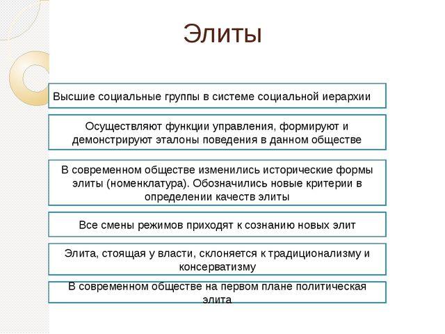 Элиты Высшие социальные группы в системе социальной иерархии Осуществляют фу...