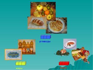 углеводы жиры белки