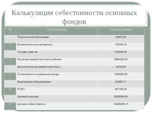 Калькуляция себестоимости основных фондов № Статьи расходы Затраты, рублей 1