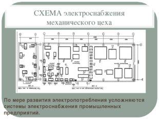 СХЕМА электроснабжения механического цеха По мере развития электропотребления