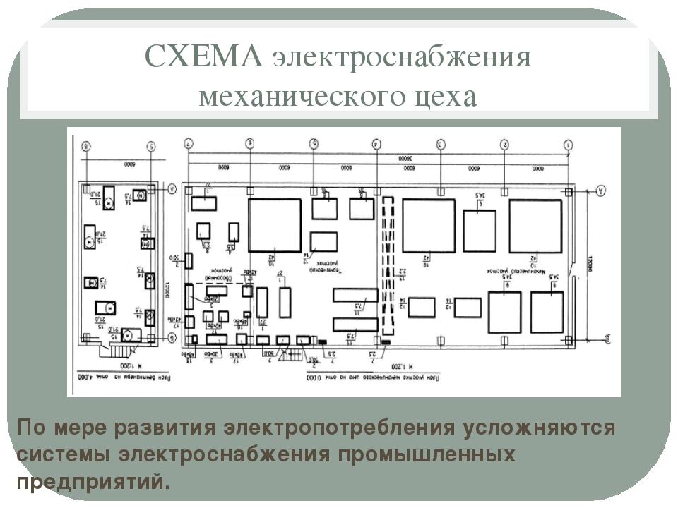 СХЕМА электроснабжения механического цеха По мере развития электропотребления...