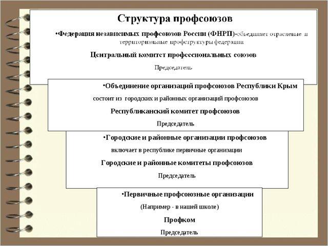 Объединение организаций профсоюзов Республики Крым состоит из городских и рай...