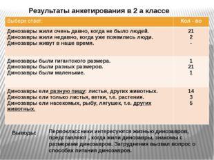 Результаты анкетирования в 2 а классе Выводы: Первоклассники интересуются жиз
