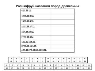 Расшифруй названия пород древесины АБВГДЖЗИКЛМНОПР 1219672