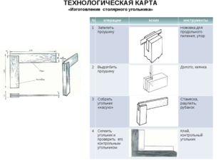 ТЕХНОЛОГИЧЕСКАЯ КАРТА «Изготовление столярного угольника» №операцииэскизин