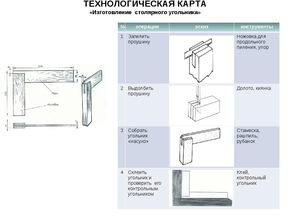 ТЕХНОЛОГИЧЕСКАЯ КАРТА «Изготовление столярного угольника» №операцииэскизин...