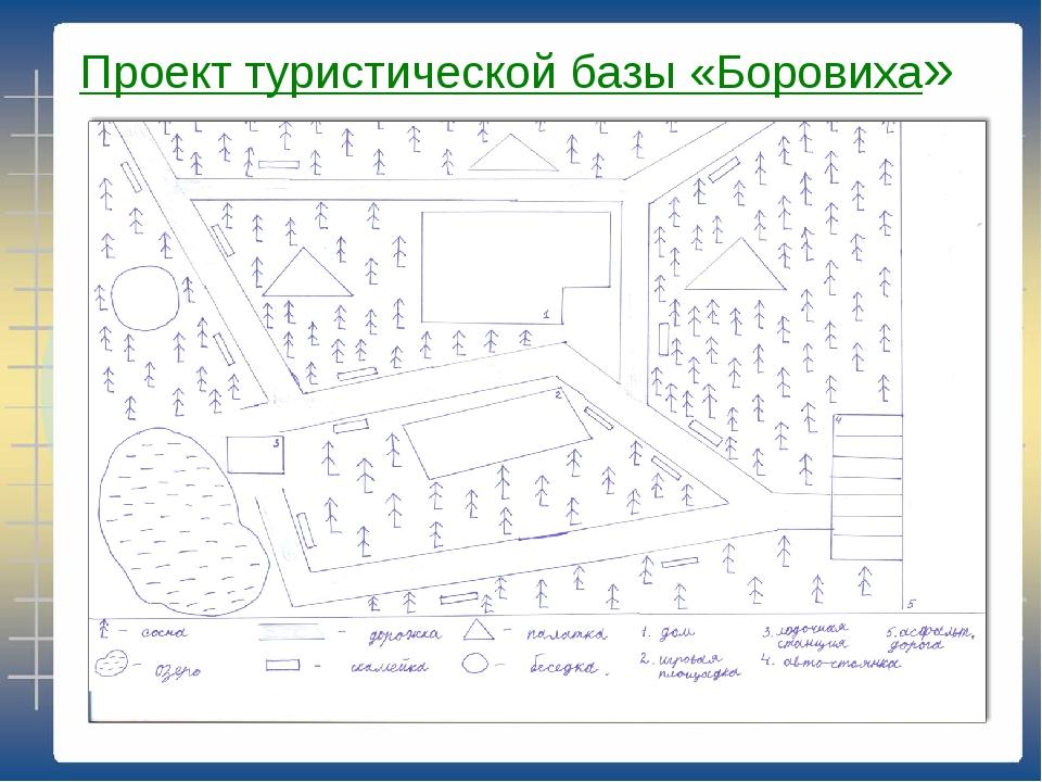 Проект туристической базы «Боровиха»