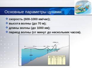 Основные параметры цунами: скорость (600-1000 км/час); высота волны (до 70 м)