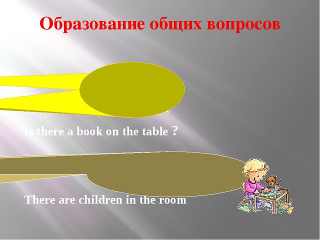 Образование общих вопросов There is a book on the table Is there a book on th...