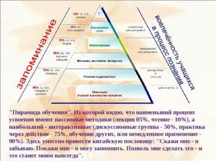 """""""Пирамида обучения"""". Из которой видно, что наименьший процент усвоения имеют"""