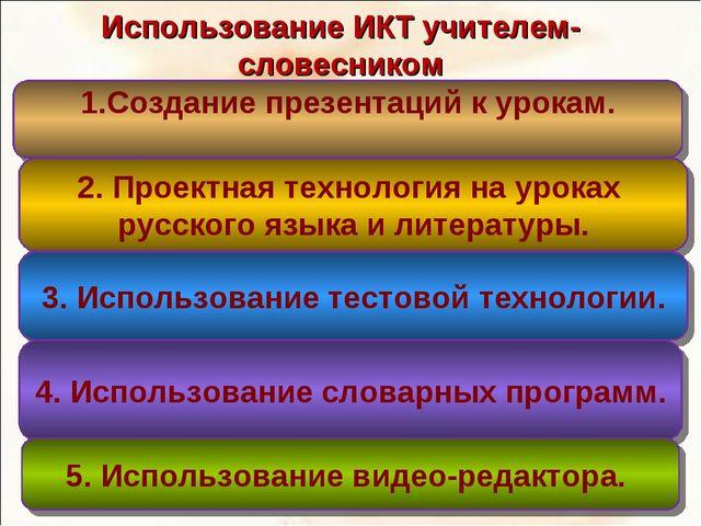 Создание презентаций к урокам. 2. Проектная технология на уроках русского язы...