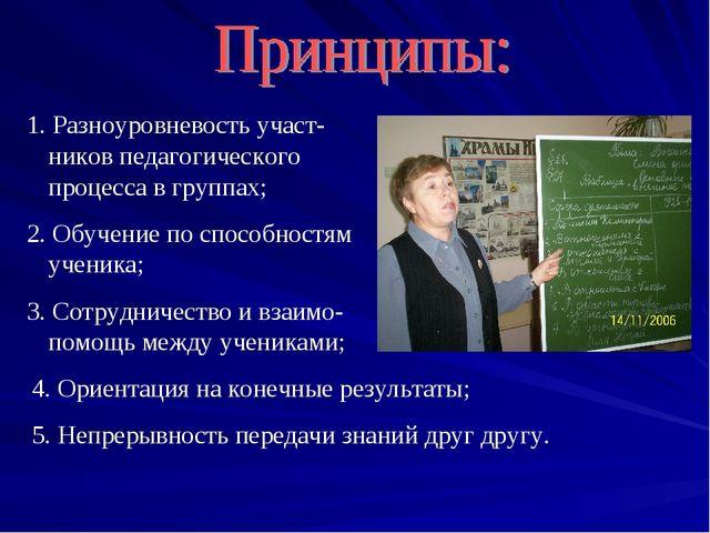 1. Разноуровневость участ-ников педагогического процесса в группах; 2. Обучен...